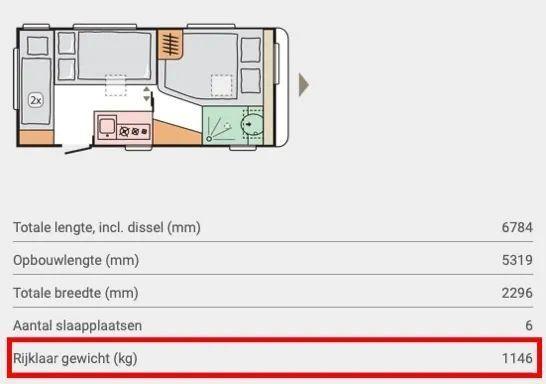聊聊荷兰的房车