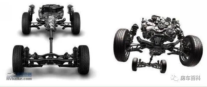 房车百科:房车的常用底盘——越野底盘